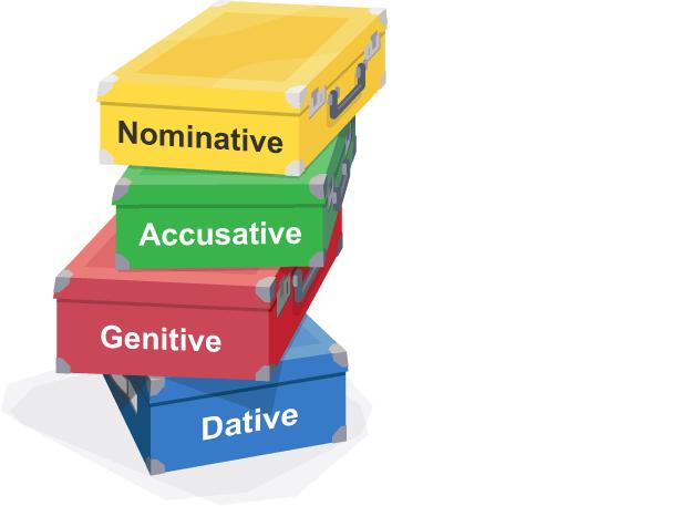 Nouns and cases/ Nominative case