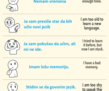 Top excuses used not to learn Montenegrin :)