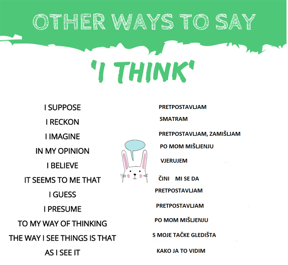 Other ways to say 'I think'