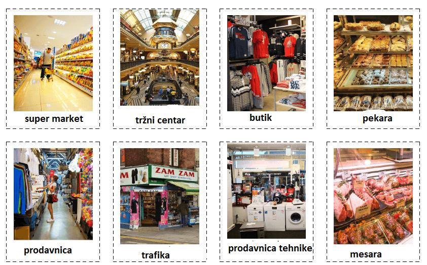 Kupovina (Shopping)