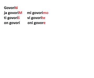 Present tense conjugation (-ati and -iti verbs)
